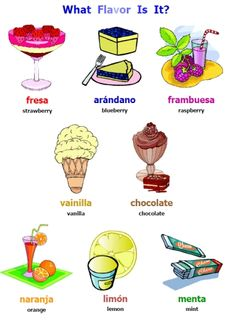 FREE food in Spanish worksheets -- 25 pages and easy to download at PrintableSpanish.com