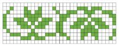 Yhdessä itse tehden: Anelmaiset Bar Chart, Diagram, Bar Graphs