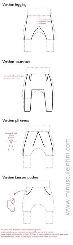 Un pas de plus vers l'indépendance en couture… Voici quatre propositions pour modifier le patron du sarouel pour bébé de Minuscule infini : une version legging, une version «&nbsp…