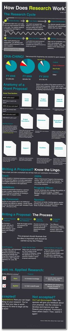 essay essayuniversity easy proposal essay topics essay draft essay essayuniversity poets and writers magazine contests writer salary college application essay