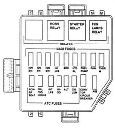 98 mustang wiring diagram car Pinterest