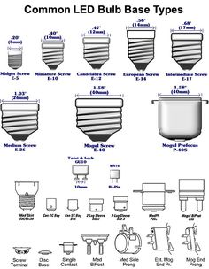 http://canled.ca/attachments/Image/2012-09-25-bulb_bases-type-image-02.jpg?template=generic