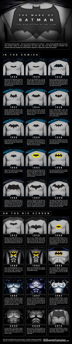 Batman-Infographic-body The Mark of Batman: The Evolution of an Icon designed by Kate Willaert: