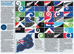Design Competitions, Flag Design, New Zealand, Blog, Bunting Design, Blogging