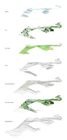 Image 2 of 15 from gallery of Urban Park of Palouriotissa Third Prize Winning Proposal / Groundlab + Clara Oloriz. Terraces axonometric diagram © Groundlab
