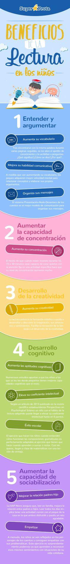 5 Beneficios de la Lectura en los Niños | #Infografía #Educación