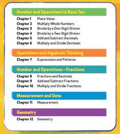 Homework Club 5th Grade My Math By Mcgraw Hill Writing Fractions Homework Club Online Math