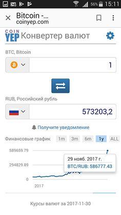 bitcoin trader come mostrato su dragons den