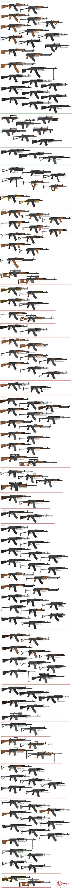almost all AK rifle versions by Toryu SK; probably the best work AK rifle coletion ever!