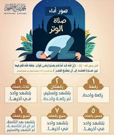 Ramadan, Religious Text, Doa Islam, Islamic Teachings, Cool Websites, Bts Wallpaper, Words Quotes, No Response, Texts