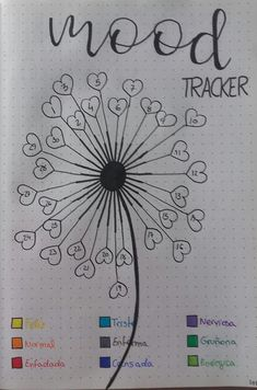 Ultimate List of Bullet Journal Page Ideas: 51 Inspiring Concepts to Try Today - Simple Life of a Lady Bullet Journal Tracker, List Of Bullet Journal Pages, Bullet Journal Doodles, Bullet Journal Spreads, Bullet Journal Mood Tracker Ideas, March Bullet Journal, Bullet Journal Notebook, Bullet Journal Layout, Bullet Journal Inspiration