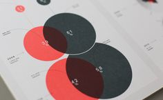 #data #infographic #information #design #designthinking #organize #beautiful Onformative.
