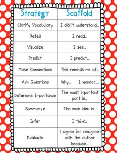 Guided Reading:  introducing strategies that serve the goal of constructing meaning !  Freebies!