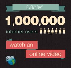 Every day 1,000,000 internet users watch an online video.