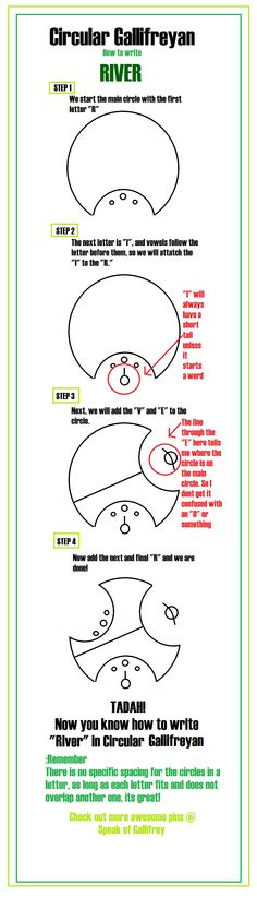 """How to write """"River"""" in Circular Gallifreyan. Speak of Gallifrey. Doctor Who. Dr. Song."""