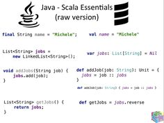 Scala Syntax in 7 images List Of Jobs, Essentials, Coding, The Unit, Programming