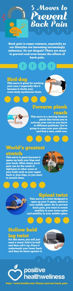 5 Moves to Prevent Back Pain – Positive Health Wellness Infographic #TryingToCopeWithBackPain