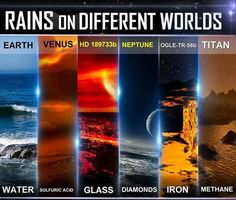 How it rains in different worlds... thats amazing