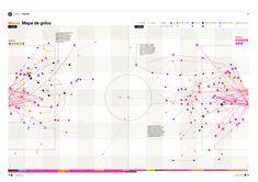 Messi e Ronaldo: Relatórios e Contas (II). Prémios Malofiej 21, Prata. Prémios ÑH9, Menção.