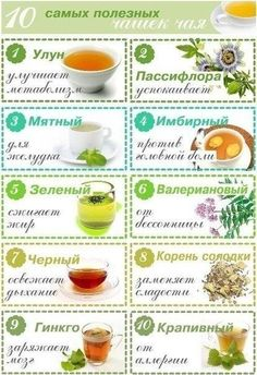 10 cups of tea that solve all the spring problems of women: Group Beauty Secrets Products to strengthen and maintain health. Thing 1, Diet Recipes, Healthy Recipes, Wellness Programs, Atkins Diet, Detox Drinks, Herbal Medicine, Kraut, Natural Energy