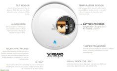 Flood Sensor by FIBARO.