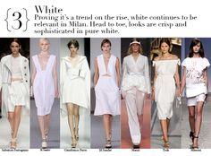 Milan Spring 2014 Top Trends - White