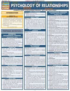 Psychology: Counseling & Psychotherapy Laminated Study Guide - BarCharts Publishing Inc makers of QuickStudy Dysfunctional Relationships, Healthy Relationships, Relationship Advice, Marriage Tips, Strong Relationship, Relationship Psychology, Types Of Relationships, Psychology Of Religion, Communication Relationship