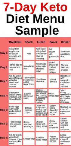info keto diet for beginners; women keto diet for beginners; lunch keto diet for beginners , Ketogenic Diet Meal Plan, Keto Meal Plan, Diet Meal Plans, Paleo Keto Diet, Atkins Meal Plan, Health Meal Plan, 7 Day Meal Plan, Healthy Diet Tips, Keto Nutrition