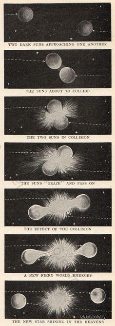 1912 Professor Bickerton's theory of the birth of new stars
