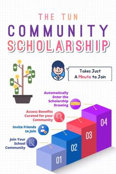 Join the TUN community at your school to enter! $2,000 randomly awarded each month / instant access to millions of dollars in scholarships curated for your community! College Packing, College Hacks, Scholarships For College, College Students, School Community, Invite Friends, Study Tips, High School, University