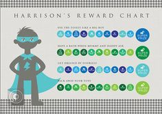 A super stylish reward chart to help teach your kids the little lessons in life.  Features a cute superhero graphic and can be personalised by editing in