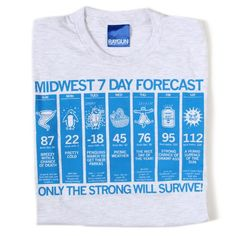 Midwest Forecast – RAYGUN