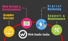 Best Website Designing Company In Noida Marketing Logo, Internet Marketing, Online Marketing, Design Development, Software Development, Website Promotion, Logo Designing, Custom Web Design, Best Seo Company