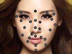चेहरे पर मौजूद तिल बताते हैं आपके भविष्य का राज || Secrets Of Mole On Fa...