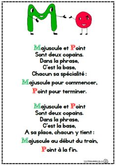 Majuscule et point French Teaching Resources, Teaching French, Teaching Tools, Teacher Resources, French Poems, French Education, Core French, French Classroom, Sentence Writing