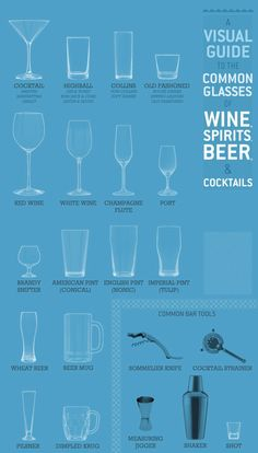A visual guide to common drink glasses