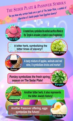 Passover Food Symbols - Photo #1 From The Sedar Plate & Passover Symbols | ifood.tv
