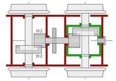 Dreipunktlagerung und Schneckengetriebe - Modellbahn-Forum für 1:22,5 und 1:1 - 1:32