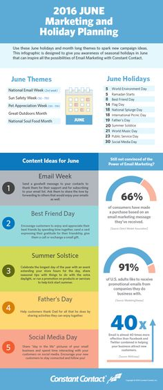 2016 June Marketing and Holiday Planning - Whether you decide to extend your store hours for a Summer Solstice event, send a promotional email with your Father's Day Specials, or participate in Social Media Day to draw some attention to your other online channels, we hope this infographic inspires some timely ideas for your business.  Try something new and let us know how it works for you.