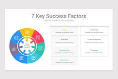 Contributing Factors PowerPoint Diagram Initial Fonts, Marketing Plan, Keynote Template, Color Themes, Thesis, Factors, Leadership, Diagram, Templates