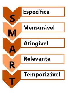 Metas Alternativas - smart
