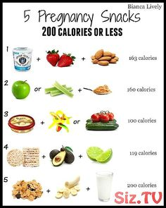 5 Pregnancy Snacks Under 200 Calories Or Less Ultimate guide to clean eating while pregnant! Compares an unhealthy pregnancy to a healthy pregnancy with detailed pictures and tips. — Learn more by visiting the image link. Healthy Pregnancy Food, Pregnancy Eating, Pregnancy Nutrition, Pregnancy Care, Pregnancy Health, Healthy Snacks, Healthy Recipes, Pregnancy Info, Pregnancy Food Recipes