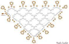 Chal en punto red a crochet o ganchillo - Mundo Crochet