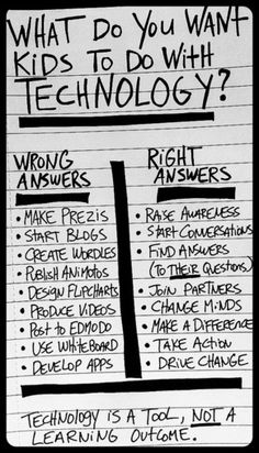 Technology is a tool!