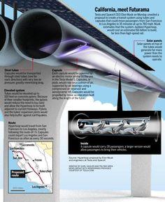 Elon Musk unveils plans for the Hyperloop, a futuristic transportation system - San Jose Mercury News
