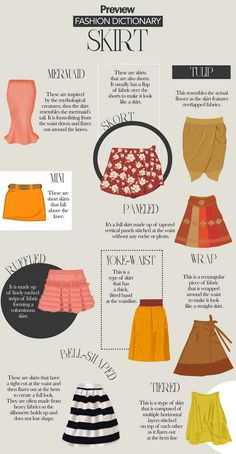 Fashion infographic : Fashion Dictionary: Your Ultimate Guide to Skirts - Fashion design Fashion Terminology, Fashion Terms, Fashion 101, Look Fashion, Trendy Fashion, Fashion Outfits, Womens Fashion, Fashion Sewing, Fashion Clothes