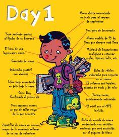 Lengüetrazos: Conocerse el primer día de clase