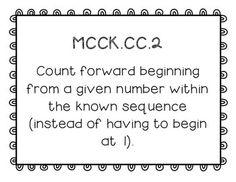 Common Core Standards Posters for Kindergarten Math