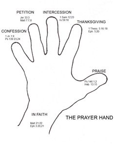 The Prayer Hand- I used to use this. May need to reintroduce it.
