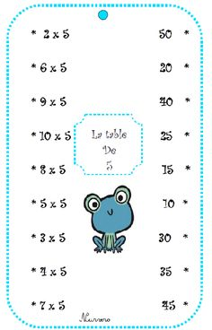 la vie en classe atelier multiplication : cartes à fil Gifts For Campers, Camping Gifts, Multiplication And Division, Cycle 3, I School, Creative Gifts, Math Activities, Worksheets, To My Daughter